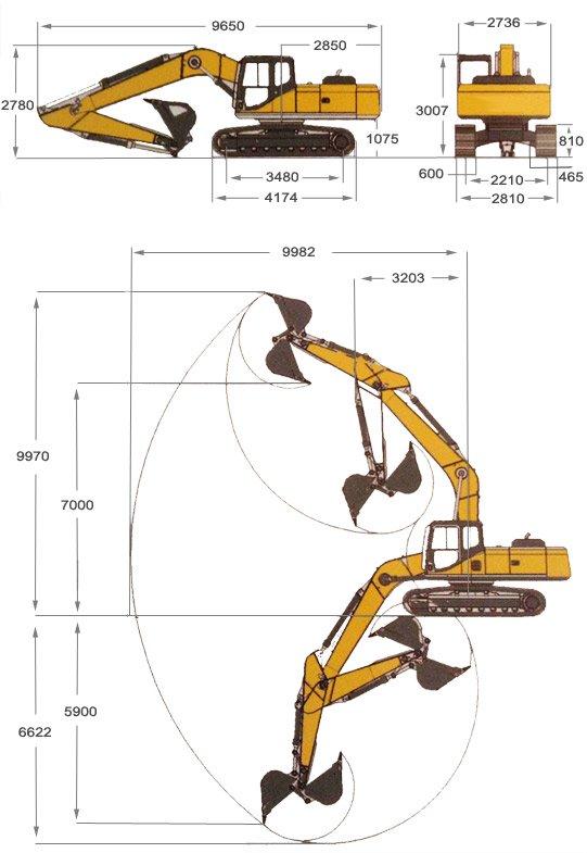 excavator companies